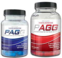 PAGG Stack Dosage